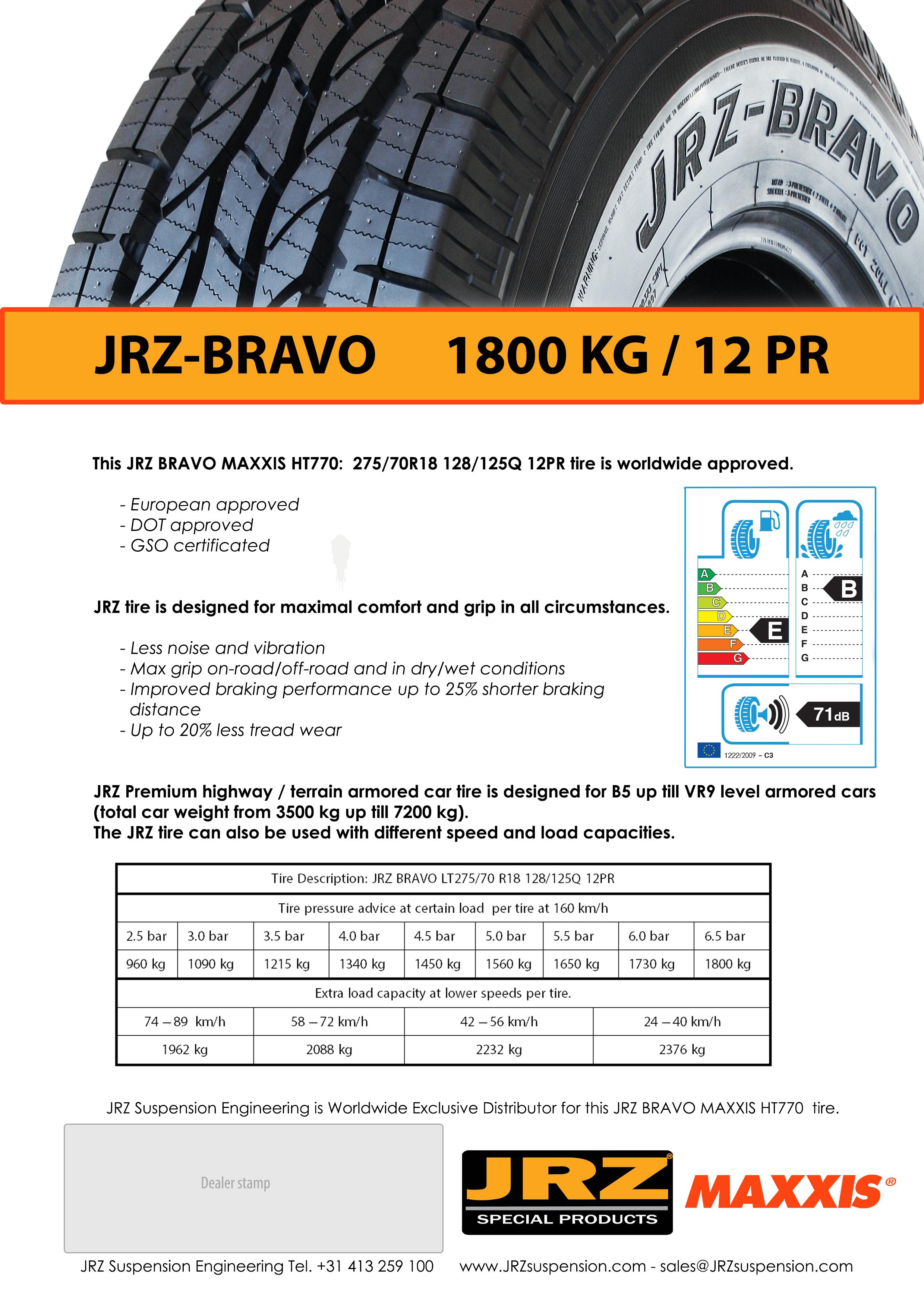 Jrz Bravo Maxxis Ht770 Jrz Suspension Engineering